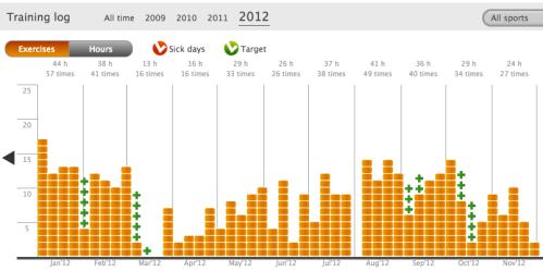 Screen shot 2012-12-01 at 9.13.20 PM